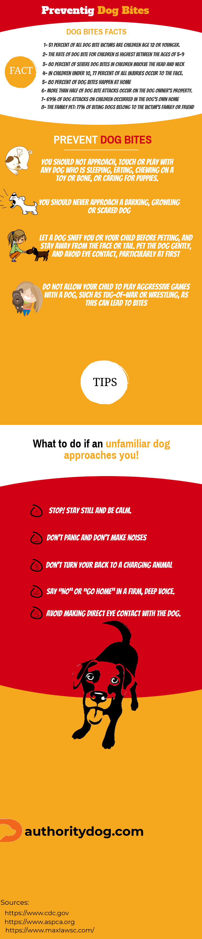 Preventing dog bites Infographic